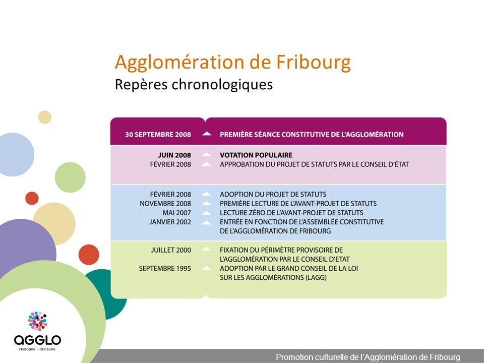 Agglomération de Fribourg Repères chronologiques Promotion culturelle de lAgglomération de Fribourg