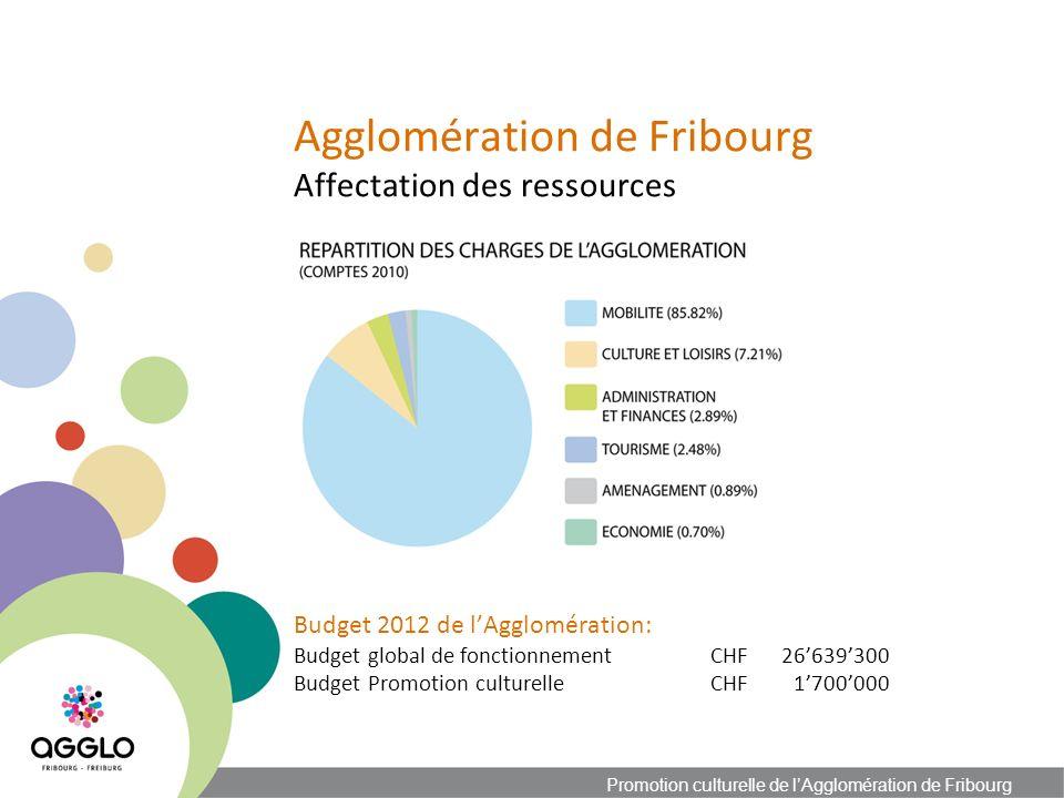 Organes de lAgglomération Promotion culturelle de lAgglomération de Fribourg