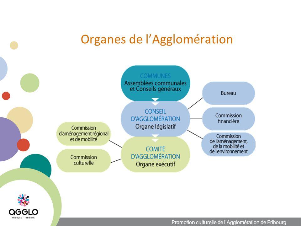 Fonctionnement du Comité dagglomération Promotion culturelle de lAgglomération de Fribourg Selon lart.