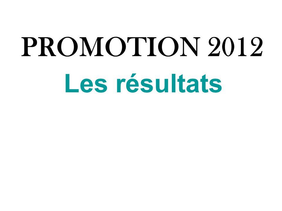 PROMOTION 2012 Les résultats