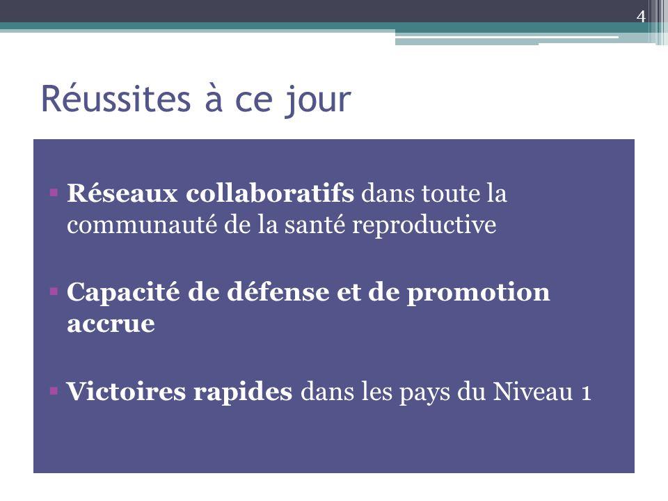 Réussites à ce jour Réseaux collaboratifs dans toute la communauté de la santé reproductive Capacité de défense et de promotion accrue Victoires rapides dans les pays du Niveau 1 4