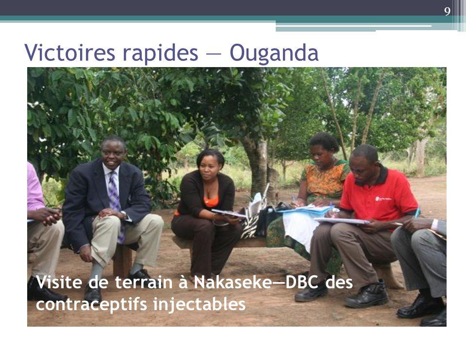Victoires rapides Ouganda Décision des Magasins médicaux nationaux Inclusion des services de planification familiale au Financement global pour la série 10 Prêt de la Banque mondiale, comprenant la planification familiale Signe de soutien de la première famille 10