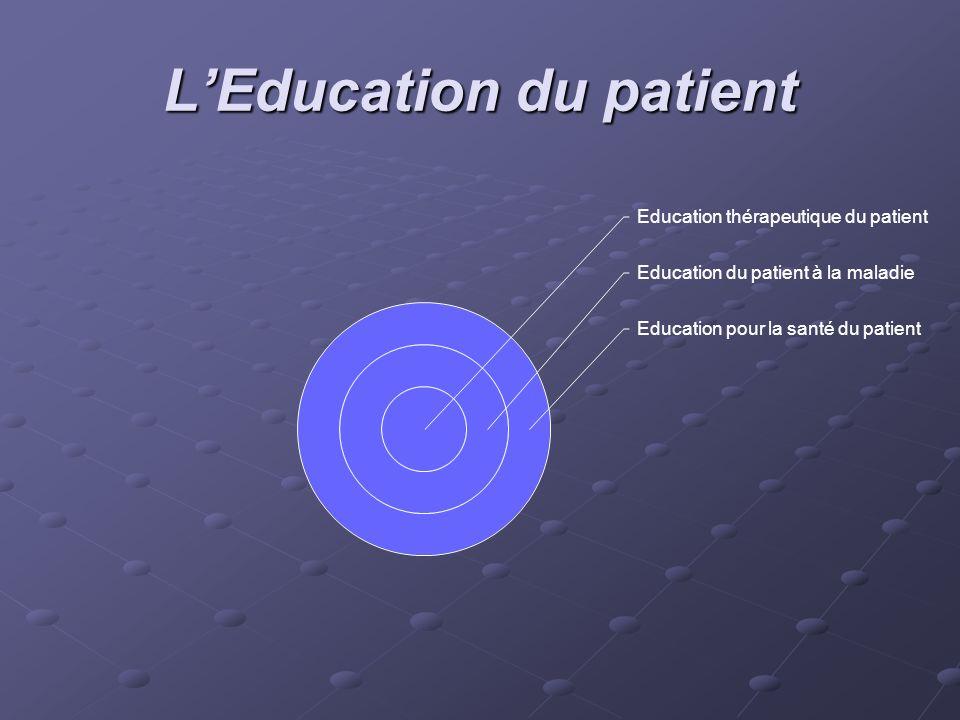 LEducation du patient Education thérapeutique du patient Education du patient à la maladie Education pour la santé du patient