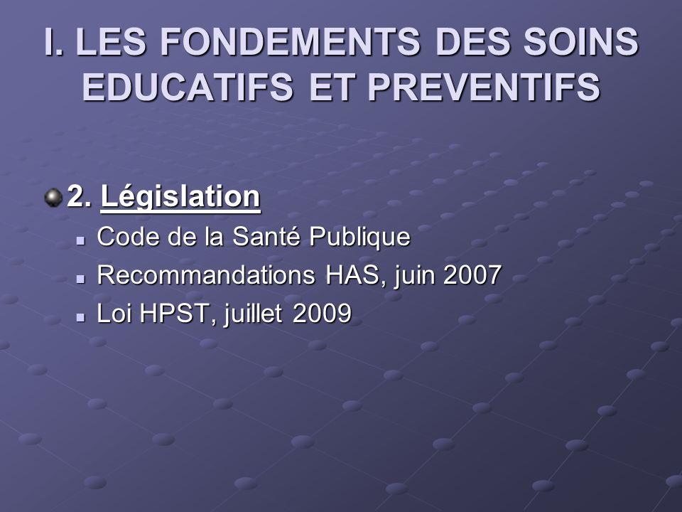 I. LES FONDEMENTS DES SOINS EDUCATIFS ET PREVENTIFS 2. Législation Code de la Santé Publique Code de la Santé Publique Recommandations HAS, juin 2007