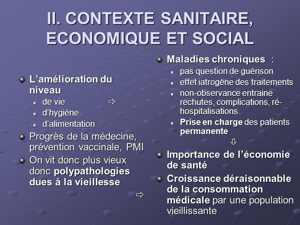 II. CONTEXTE SANITAIRE, ECONOMIQUE ET SOCIAL Lamélioration du niveau de vie de vie dhygiène dhygiène dalimentation dalimentation Progrès de la médecin