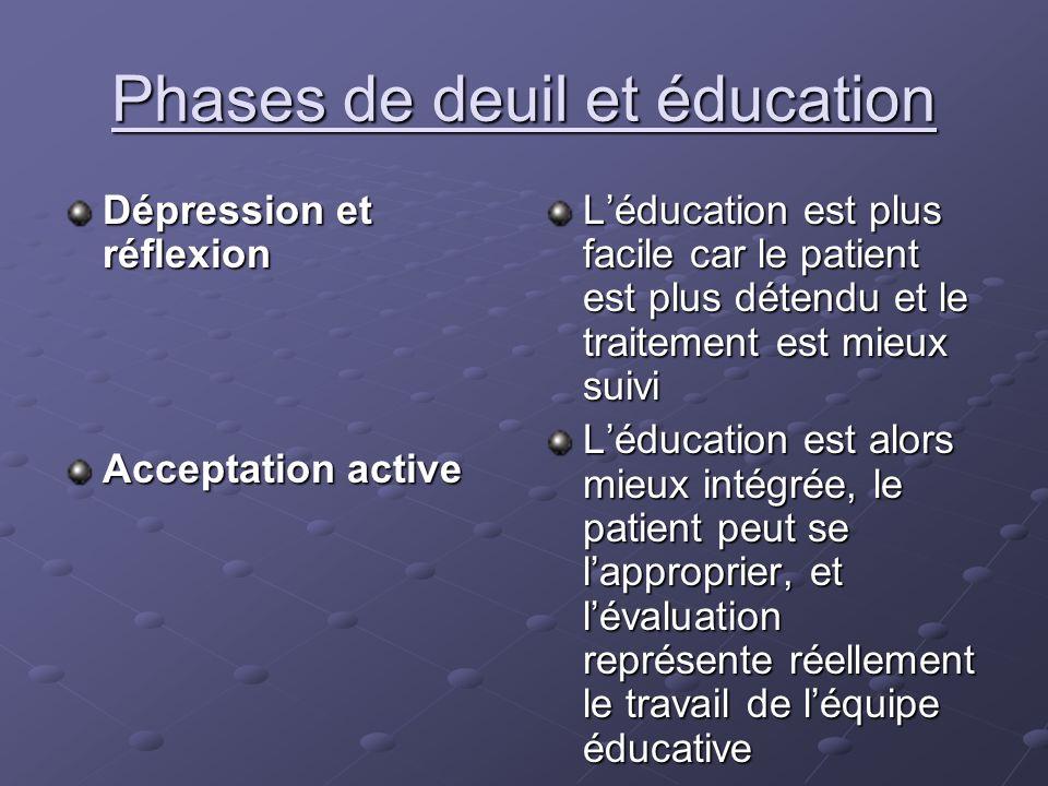 Phases de deuil et éducation Dépression et réflexion Acceptation active Léducation est plus facile car le patient est plus détendu et le traitement es