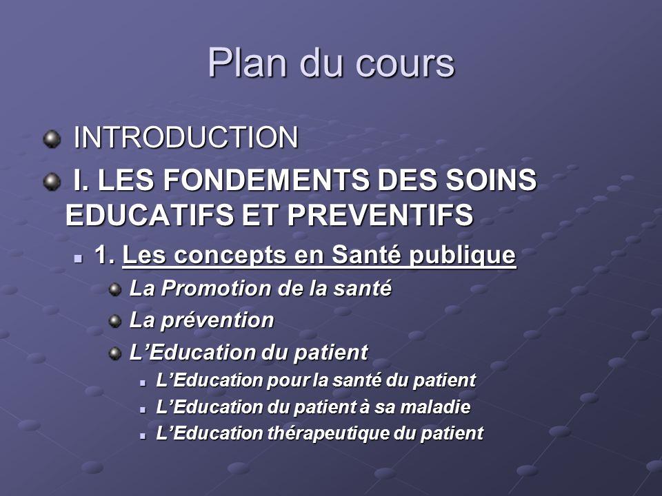 Plan du cours INTRODUCTION INTRODUCTION I. LES FONDEMENTS DES SOINS EDUCATIFS ET PREVENTIFS I. LES FONDEMENTS DES SOINS EDUCATIFS ET PREVENTIFS 1. Les