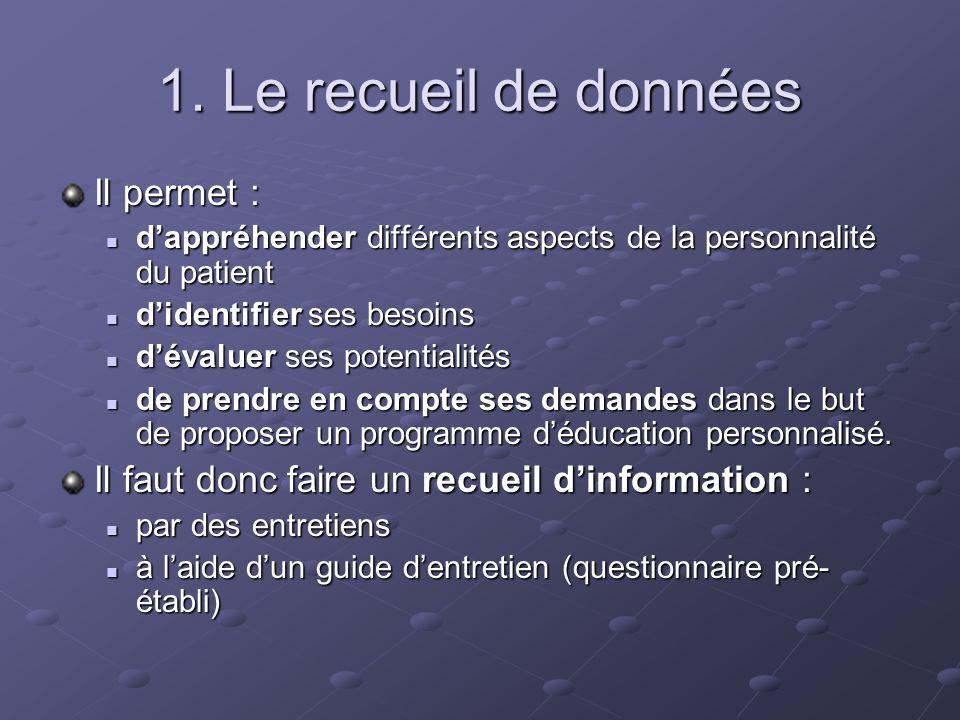 1. Le recueil de données Il permet : dappréhender différents aspects de la personnalité du patient dappréhender différents aspects de la personnalité