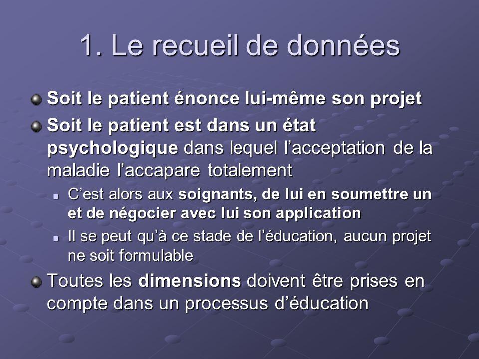 1. Le recueil de données Soit le patient énonce lui-même son projet Soit le patient est dans un état psychologique dans lequel lacceptation de la mala