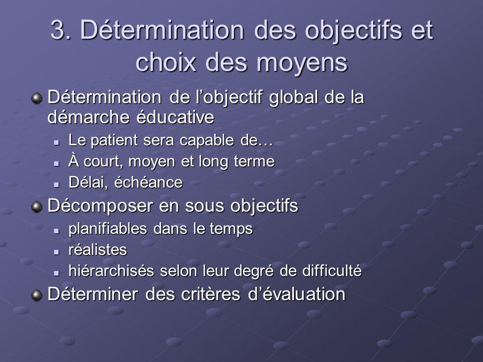 3. Détermination des objectifs et choix des moyens Détermination de lobjectif global de la démarche éducative Le patient sera capable de… Le patient s