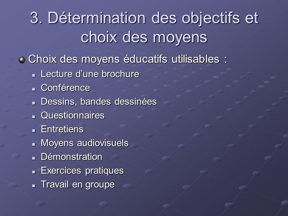 3. Détermination des objectifs et choix des moyens Choix des moyens éducatifs utilisables : Lecture dune brochure Lecture dune brochure Conférence Con