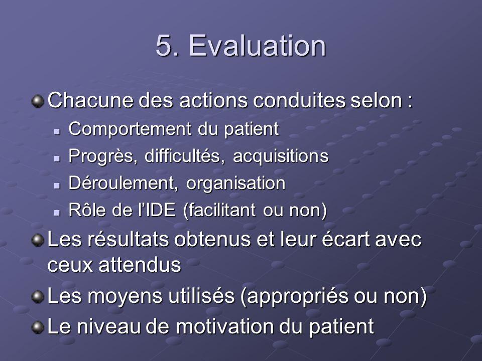 5. Evaluation Chacune des actions conduites selon : Comportement du patient Comportement du patient Progrès, difficultés, acquisitions Progrès, diffic