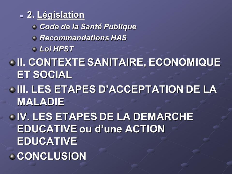 2. Législation 2. Législation Code de la Santé Publique Code de la Santé Publique Recommandations HAS Recommandations HAS Loi HPST Loi HPST II. CONTEX