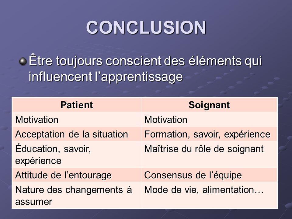 CONCLUSION Être toujours conscient des éléments qui influencent lapprentissage PatientSoignant MotivationMotivation Acceptation de la situation Format