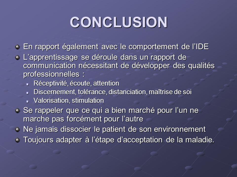 CONCLUSION En rapport également avec le comportement de lIDE Lapprentissage se déroule dans un rapport de communication nécessitant de développer des