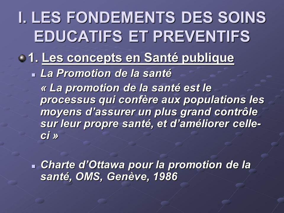 I. LES FONDEMENTS DES SOINS EDUCATIFS ET PREVENTIFS 1. Les concepts en Santé publique La Promotion de la santé La Promotion de la santé « La promotion