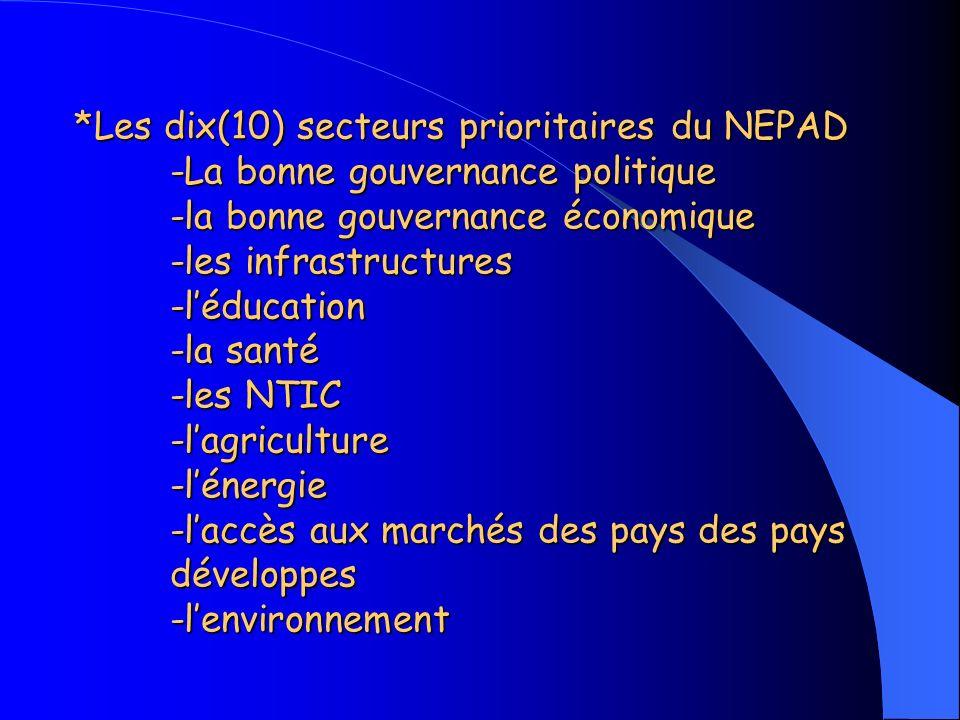 *Les dix(10) secteurs prioritaires du NEPAD -La bonne gouvernance politique -la bonne gouvernance économique -les infrastructures -léducation -la santé -les NTIC -lagriculture -lénergie -laccès aux marchés des pays des pays développes -lenvironnement