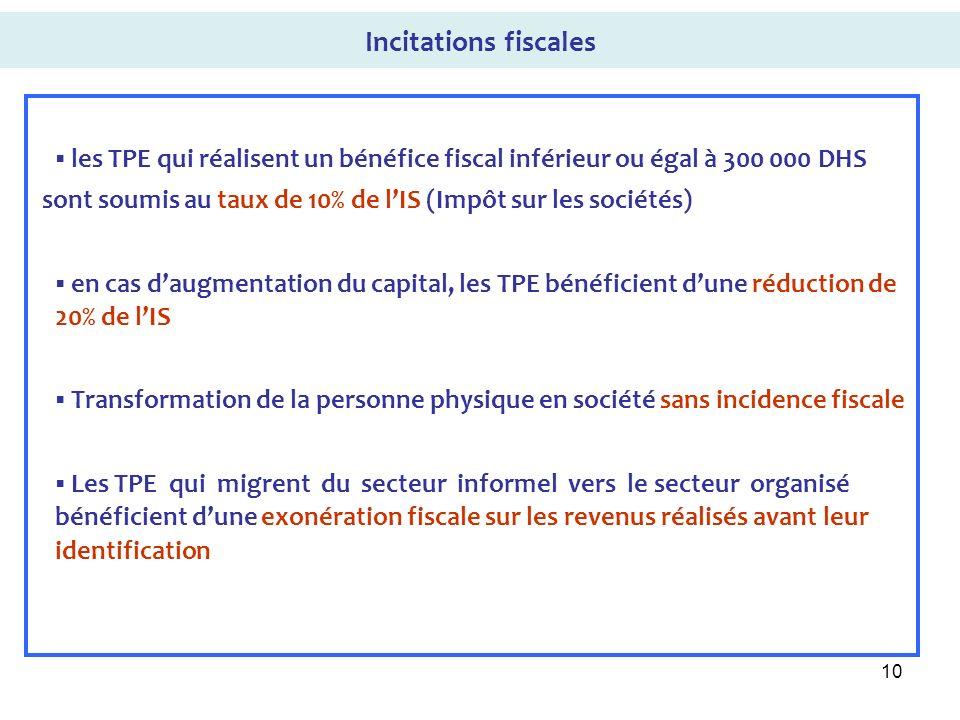 10 les TPE qui réalisent un bénéfice fiscal inférieur ou égal à 300 000 DHS sont soumis au taux de 10% de lIS (Impôt sur les sociétés) en cas daugment