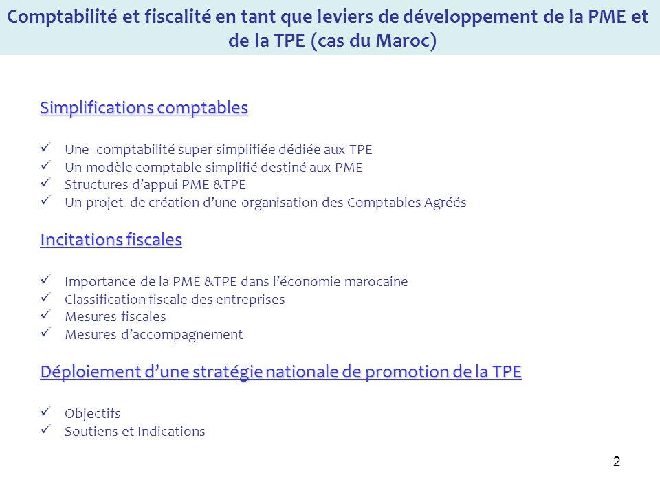 2 Simplifications comptables Une comptabilité super simplifiée dédiée aux TPE Un modèle comptable simplifié destiné aux PME Structures dappui PME &TPE