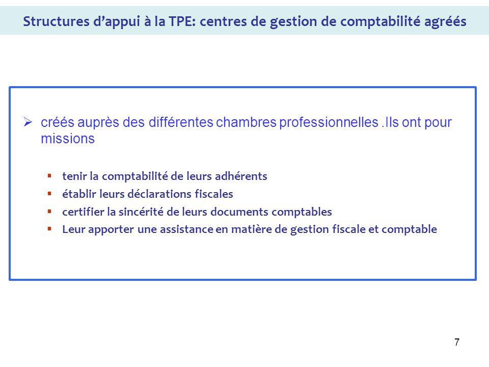 7 Structures dappui à la TPE: centres de gestion de comptabilité agréés créés auprès des différentes chambres professionnelles.Ils ont pour missions t