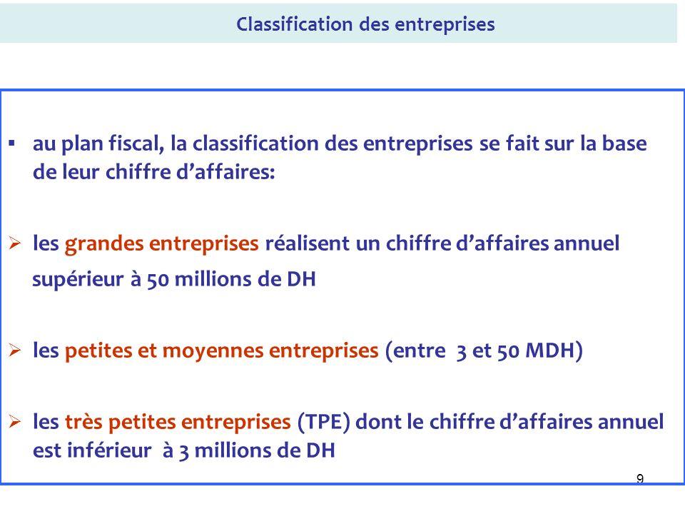 9 Classification des entreprises au plan fiscal, la classification des entreprises se fait sur la base de leur chiffre daffaires: les grandes entrepri