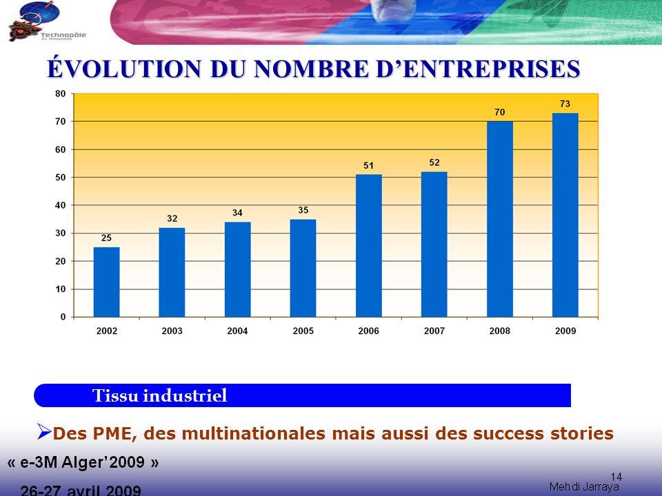 14 ÉVOLUTION DU NOMBRE DENTREPRISES Tissu industriel Des PME, des multinationales mais aussi des success stories