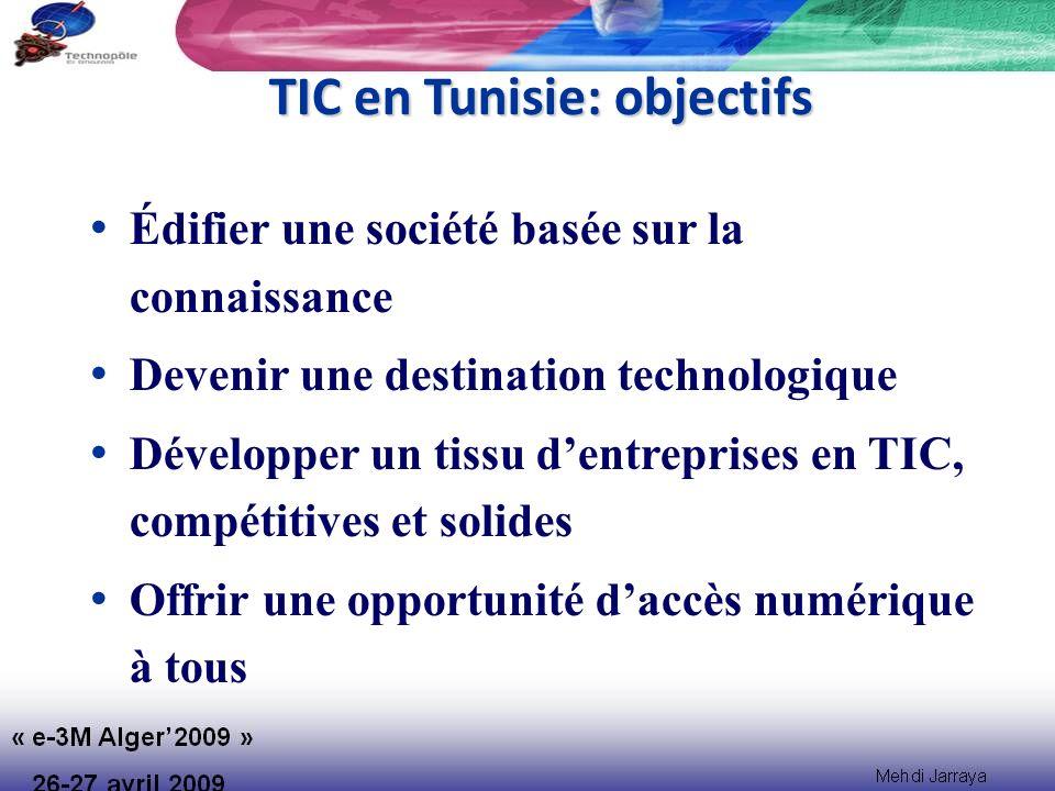 TIC en Tunisie: objectifs Édifier une société basée sur la connaissance Devenir une destination technologique Développer un tissu dentreprises en TIC, compétitives et solides Offrir une opportunité daccès numérique à tous