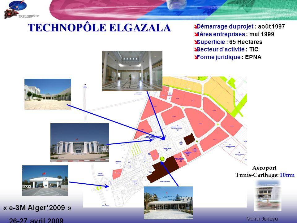 Aéroport Tunis-Carthage: 10mn Démarrage du projet : août 1997 1ères entreprises : mai 1999 Superficie : 65 Hectares Secteur dactivité : TIC Forme juridique : EPNA TECHNOPÔLE ELGAZALA