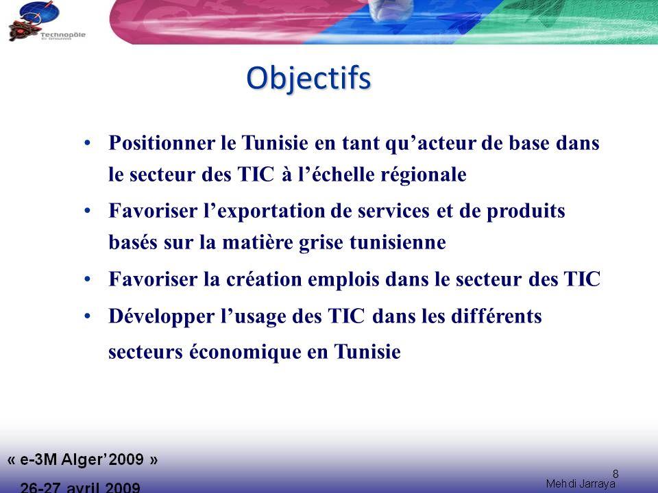 8 Objectifs Positionner le Tunisie en tant quacteur de base dans le secteur des TIC à léchelle régionale Favoriser lexportation de services et de produits basés sur la matière grise tunisienne Favoriser la création emplois dans le secteur des TIC Développer lusage des TIC dans les différents secteurs économique en Tunisie