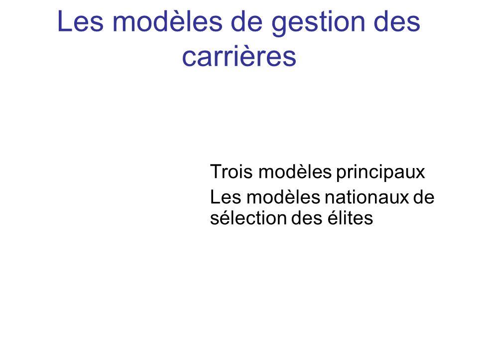 Trois modèles principaux Les modèles nationaux de sélection des élites Les modèles de gestion des carrières