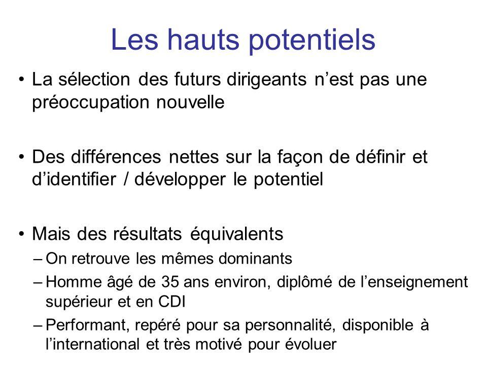 La sélection des futurs dirigeants nest pas une préoccupation nouvelle Des différences nettes sur la façon de définir et didentifier / développer le p