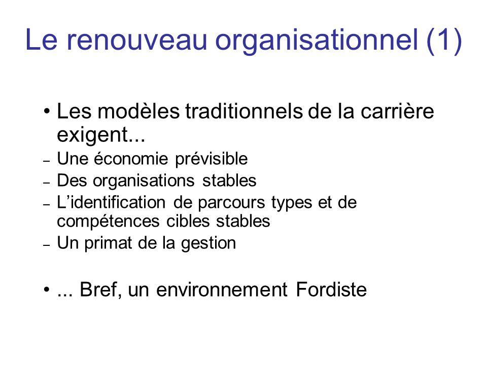 Les modèles traditionnels de la carrière exigent... – Une économie prévisible – Des organisations stables – Lidentification de parcours types et de co