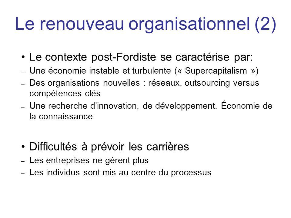 Le contexte post-Fordiste se caractérise par: – Une économie instable et turbulente (« Supercapitalism ») – Des organisations nouvelles : réseaux, out