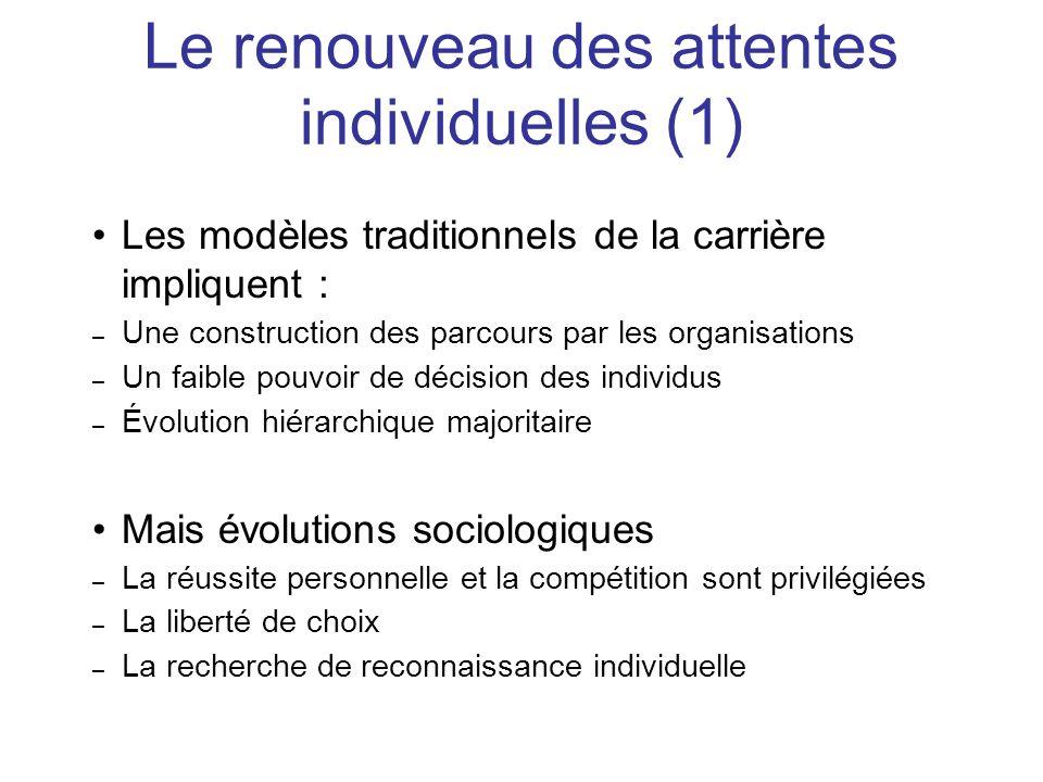 Les modèles traditionnels de la carrière impliquent : – Une construction des parcours par les organisations – Un faible pouvoir de décision des indivi