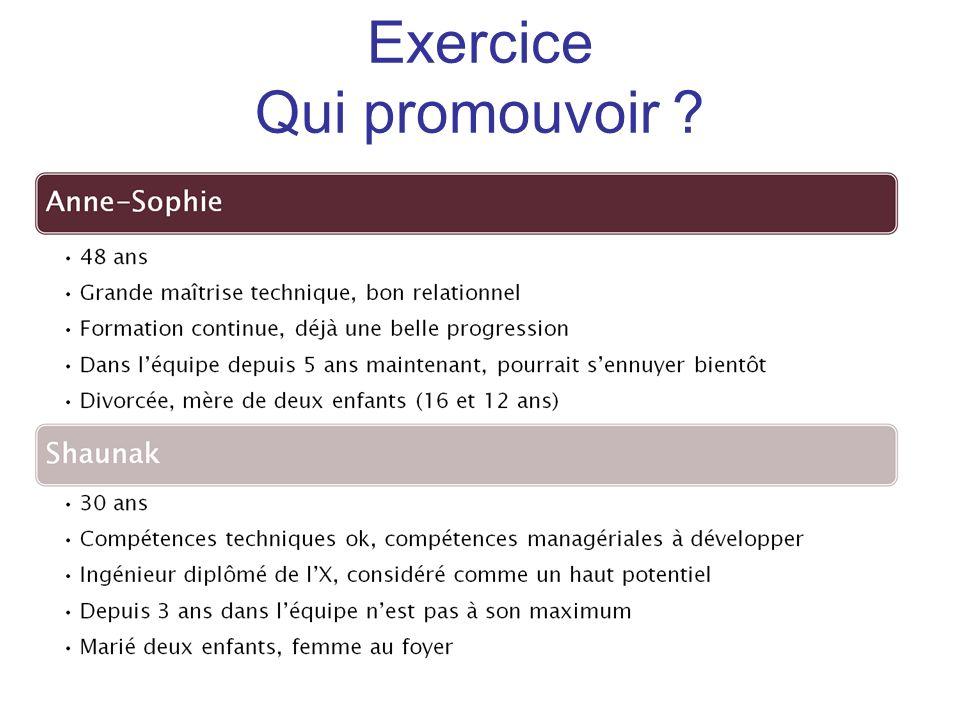 Exercice Qui promouvoir ?