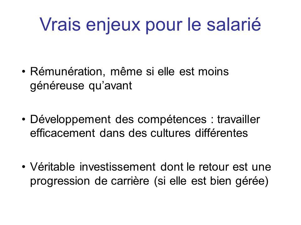Rémunération, même si elle est moins généreuse quavant Développement des compétences : travailler efficacement dans des cultures différentes Véritable