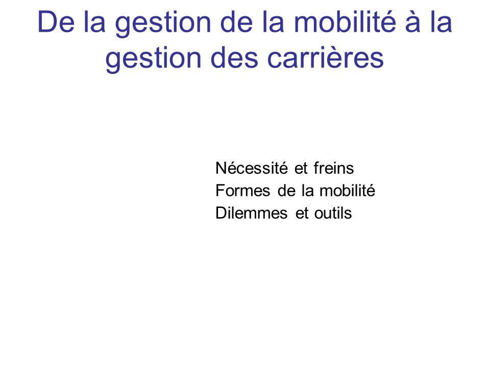 Nécessité et freins Formes de la mobilité Dilemmes et outils De la gestion de la mobilité à la gestion des carrières