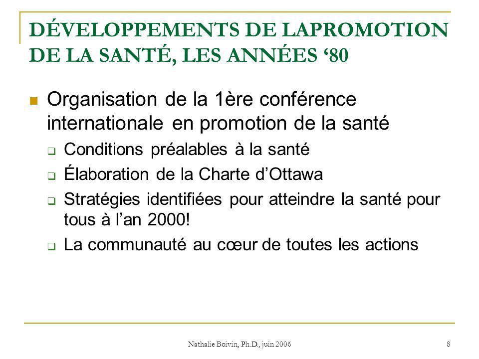 Nathalie Boivin, Ph.D., juin 2006 8 DÉVELOPPEMENTS DE LAPROMOTION DE LA SANTÉ, LES ANNÉES 80 Organisation de la 1ère conférence internationale en promotion de la santé Conditions préalables à la santé Élaboration de la Charte dOttawa Stratégies identifiées pour atteindre la santé pour tous à lan 2000.
