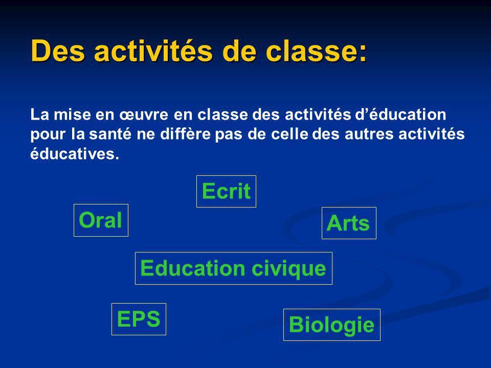 Des activités de classe: La mise en œuvre en classe des activités déducation pour la santé ne diffère pas de celle des autres activités éducatives. Or