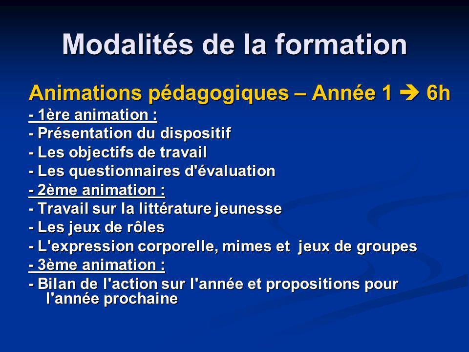 Modalités de la formation Animations pédagogiques – Année 1 6h - 1ère animation : - Présentation du dispositif - Les objectifs de travail - Les questi