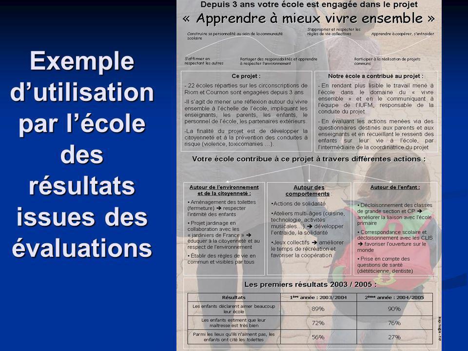 Exemple dutilisation par lécole des résultats issues des évaluations