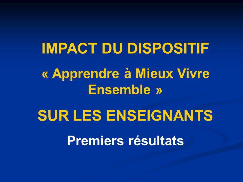 IMPACT DU DISPOSITIF « Apprendre à Mieux Vivre Ensemble » SUR LES ENSEIGNANTS Premiers résultats
