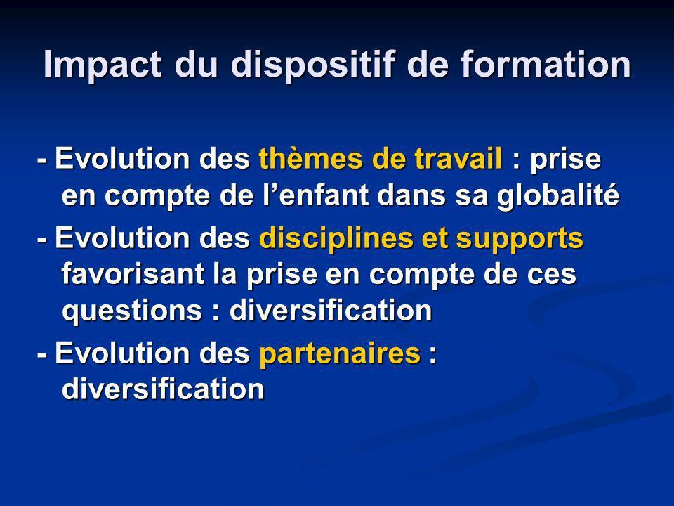 Impact du dispositif de formation - Evolution des thèmes de travail : prise en compte de lenfant dans sa globalité - Evolution des disciplines et supp