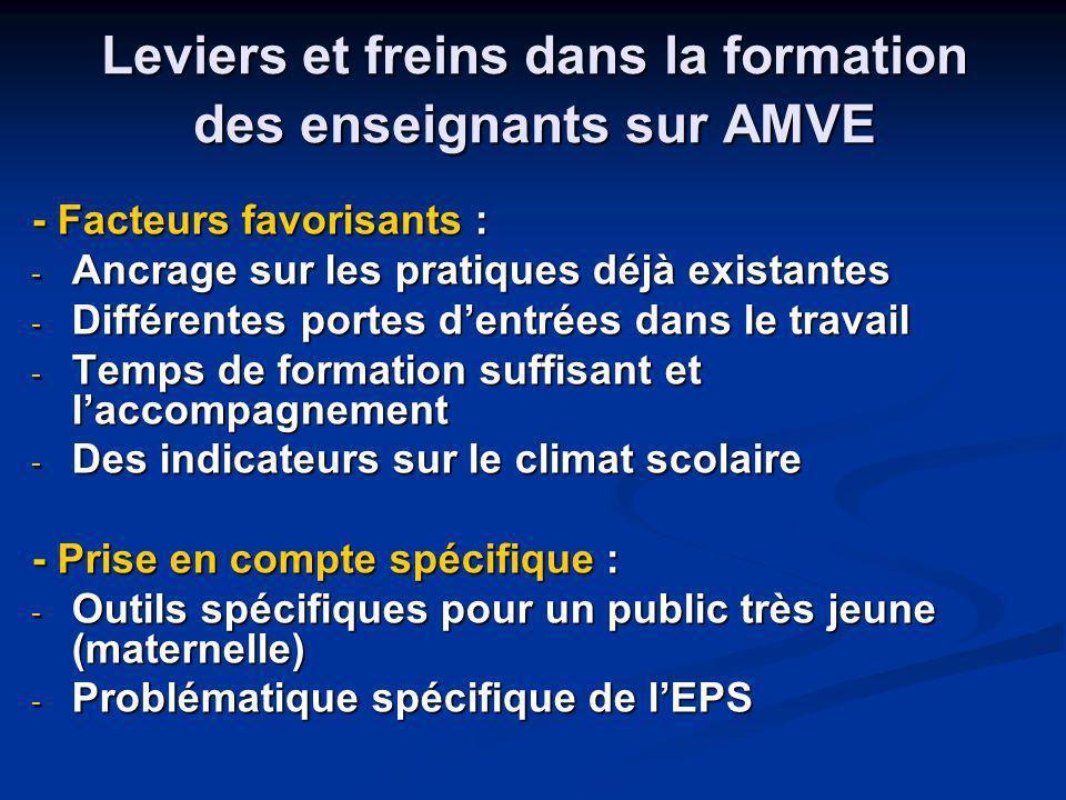 Leviers et freins dans la formation des enseignants sur AMVE - Facteurs favorisants : - Ancrage sur les pratiques déjà existantes - Différentes portes