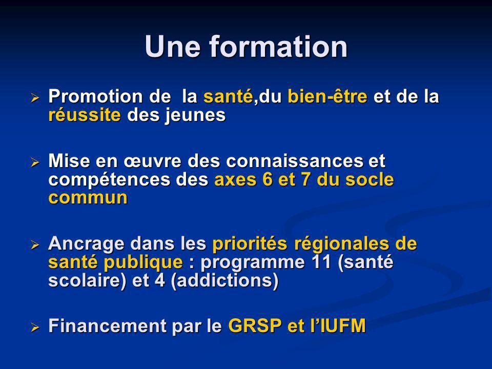 Le dispositif de formation Construit en partenariat avec lIUFM dAuvergne, le rectorat de lacadémie de Clermont-Ferrand et linspection dacadémie du Puy-de-Dôme Construit en partenariat avec lIUFM dAuvergne, le rectorat de lacadémie de Clermont-Ferrand et linspection dacadémie du Puy-de-Dôme Concerne les communautés éducatives : enseignants, parents, A.T.S.E.M, R.A.S.E.D, médecins et infirmiers scolaires, intervenants, des écoles participantes Concerne les communautés éducatives : enseignants, parents, A.T.S.E.M, R.A.S.E.D, médecins et infirmiers scolaires, intervenants, des écoles participantes