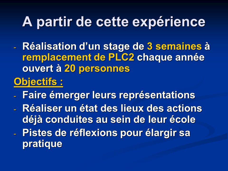 A partir de cette expérience - Réalisation dun stage de 3 semaines à remplacement de PLC2 chaque année ouvert à 20 personnes Objectifs : - Faire émerg