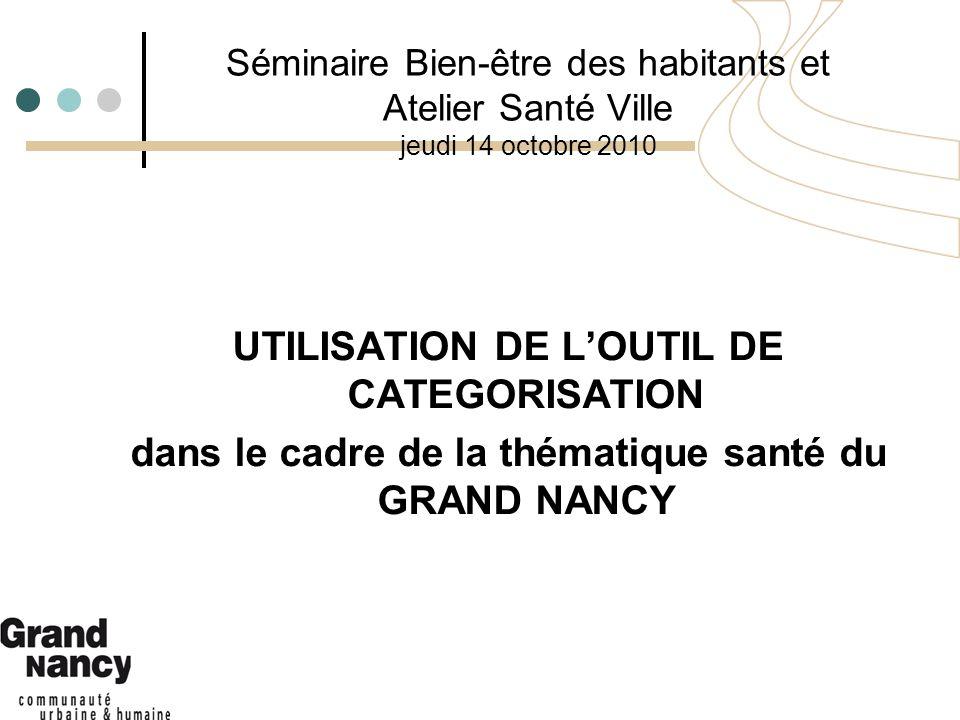 Séminaire Bien-être des habitants et Atelier Santé Ville jeudi 14 octobre 2010 UTILISATION DE LOUTIL DE CATEGORISATION dans le cadre de la thématique santé du GRAND NANCY