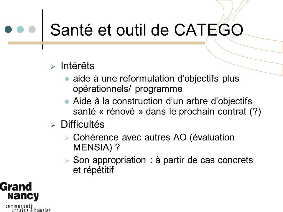 Santé et outil de CATEGO Intérêts aide à une reformulation dobjectifs plus opérationnels/ programme Aide à la construction dun arbre dobjectifs santé « rénové » dans le prochain contrat (?) Difficultés Cohérence avec autres AO (évaluation MENSIA) .