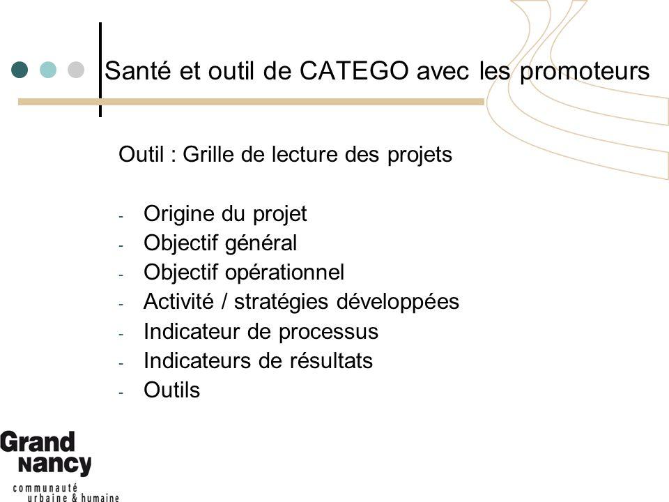 Santé et outil de CATEGO avec les promoteurs Outil : Grille de lecture des projets - Origine du projet - Objectif général - Objectif opérationnel - Activité / stratégies développées - Indicateur de processus - Indicateurs de résultats - Outils