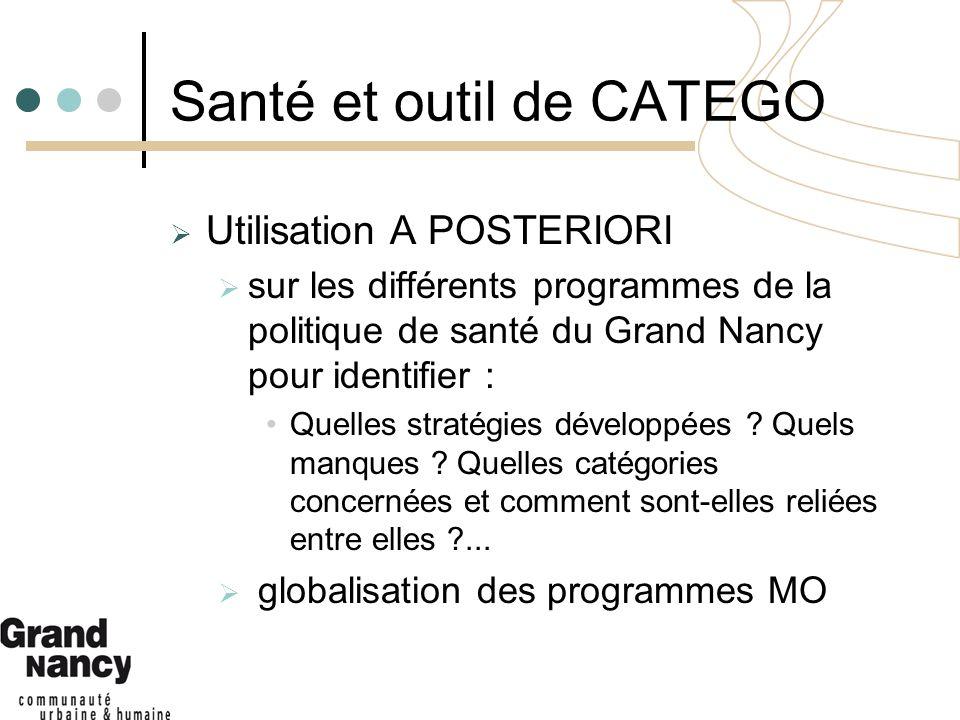 Santé et outil de CATEGO Utilisation A POSTERIORI sur les différents programmes de la politique de santé du Grand Nancy pour identifier : Quelles stratégies développées .
